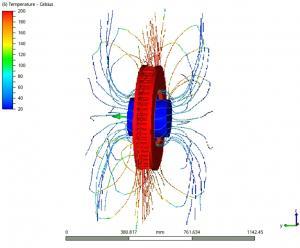 CFD-Simulation der Ventilationsströmung einer Bremsscheibe (eigene Abbildung, Liu)